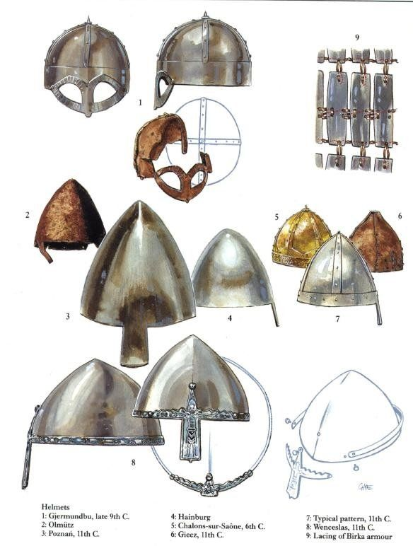 90 Best Medieval Knight Arms And Armor Diagrams Images On