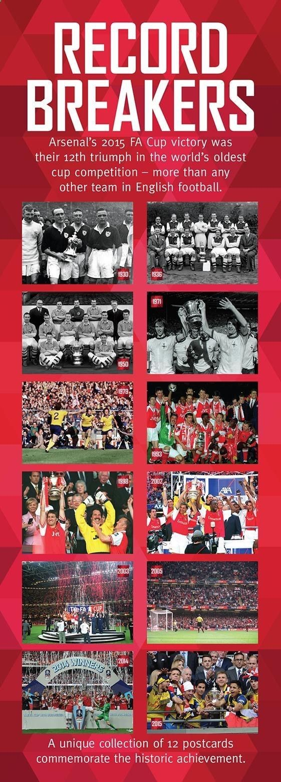 Arsenals FA Cup triumphs through the years