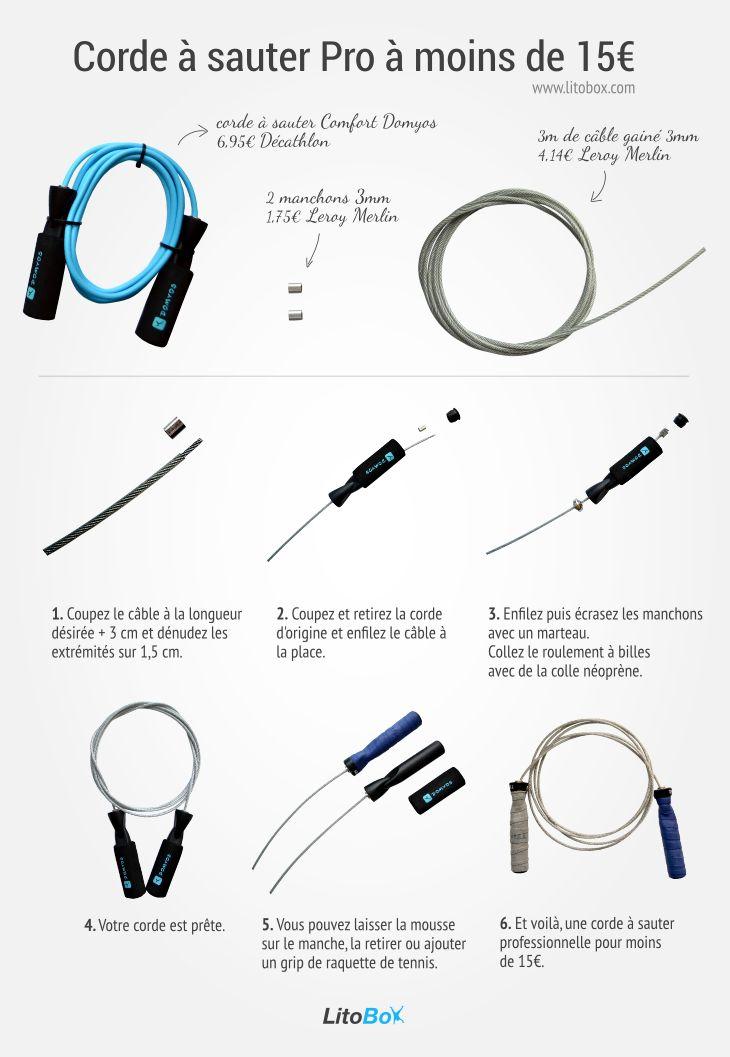 Quelle corde à sauter choisir ? Comment faire une corde à sauter professionnelle pour moins de 15€ ? DIY corde à sauter by Litobox. #litobox #cardio