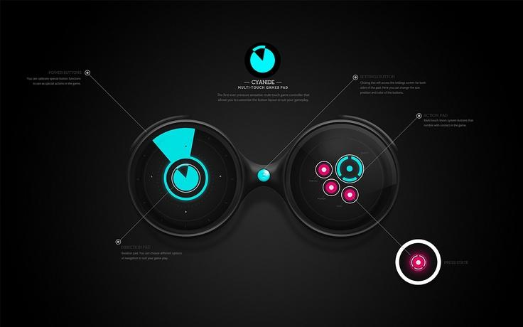 Joypad concept - Design Embraced