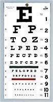 "Snellen Type Plastic Eye Chart, 20' Distance, 22"" X 11"" Great for Your Eye Exam Office, http://www.amazon.com/dp/B004P9AIAY/ref=cm_sw_r_pi_awdm_zd87sb172SYTG"