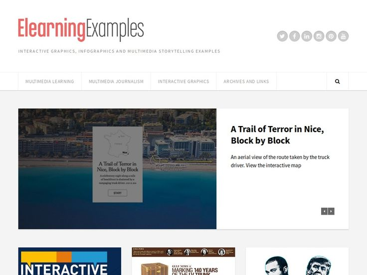 Elearning Examples  Interactive Graphics Infographics
