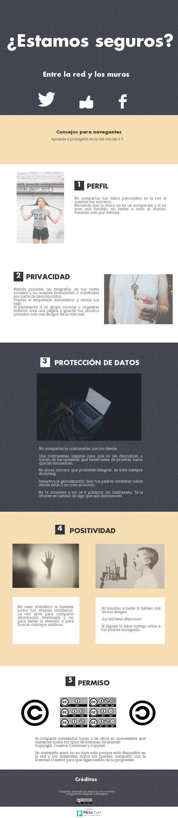 ¿Estamos seguros? | Piktochart Infographic Editor