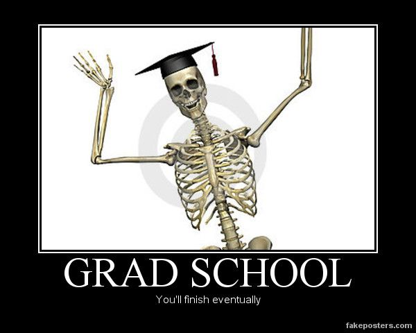Will I ever get into grad school?