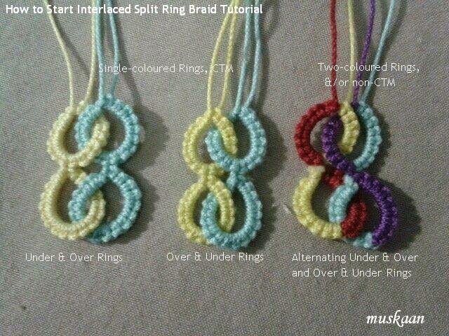 muskaan's T*I*P*S How to start interlaced split rings braid
