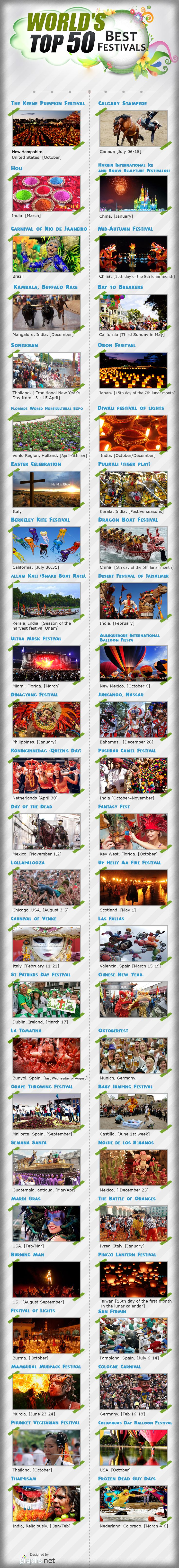 #World's Top 50 Best #Festivals of all Time