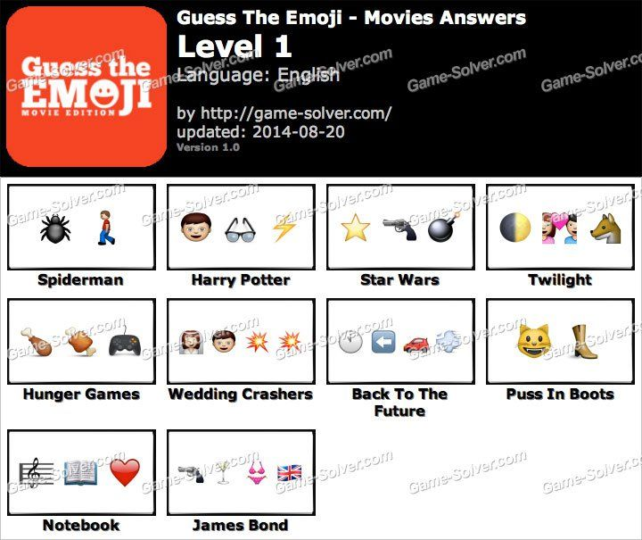 17 Best ideas about Guess The Emoji on Pinterest   Emoji answers ...