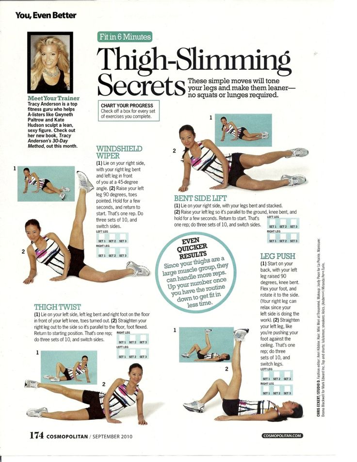 Thigh-slimming Secrets= Toning Workouts: Legs Workout, Thighslim, Workout Exerci, Exercise, Thighs Exerci, Weights Loss, Thighs Slim, Thunder Thighs, Thighs Workout