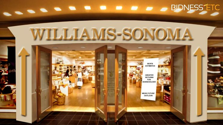 3 Key Takeaways from Williams-Sonama's Fourth Quarter Earnings Release