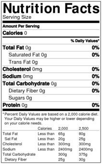 Nutrition facts label nutrition facts template for for Nutrition facts label template download