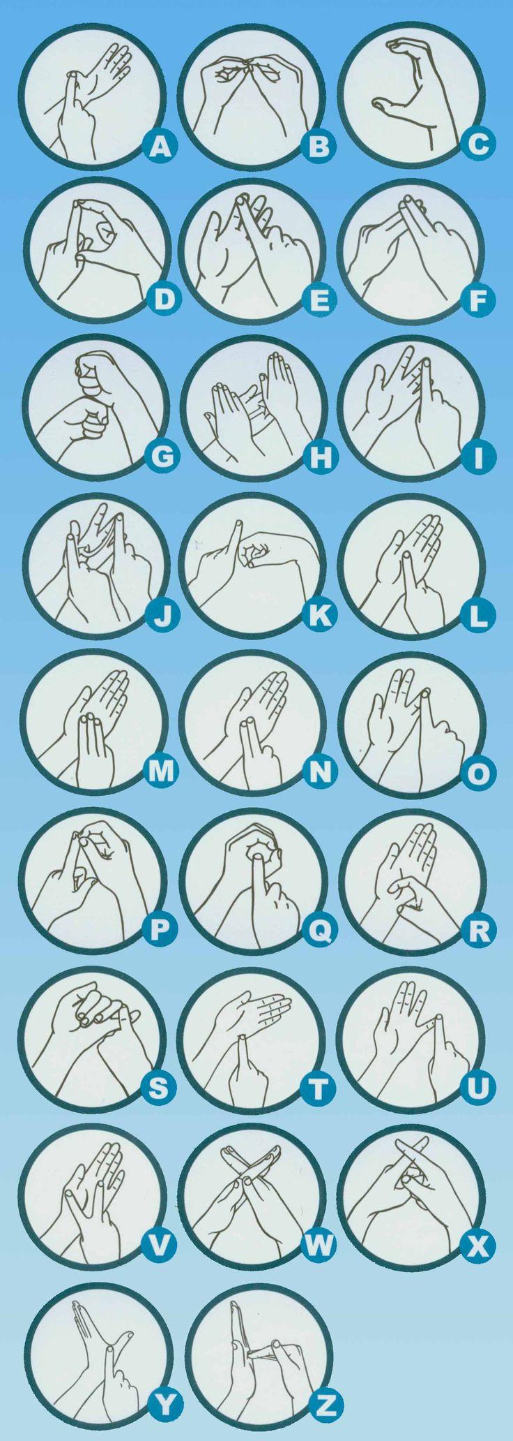 NZSL alphabet