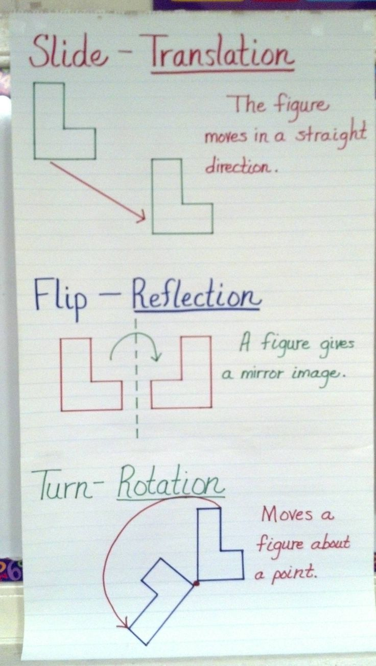 worksheet Reflection Math Worksheets best 25 reflection geometry ideas on pinterest triangle meaning especially as a is teacher i would like to have posters around the room help