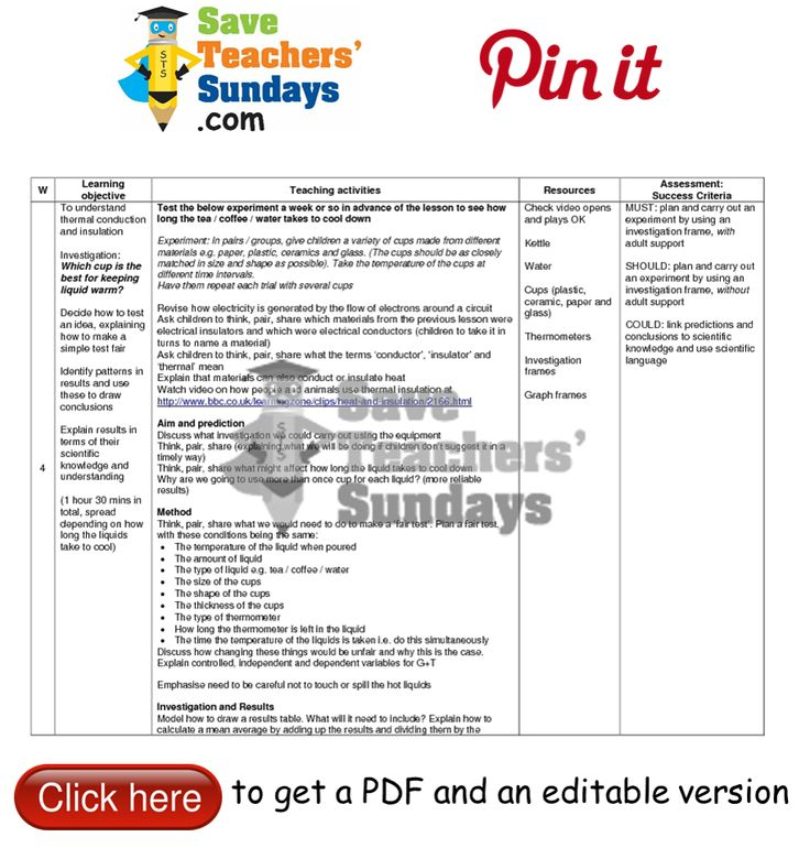 Investigation on Conductors and Insulators 2 lesson plan. Go to http://www.saveteacherssundays.com/science/year-5/510/lessons-3-to-6-conductors-and-insulators-investigations/ to download this Investigation on Conductors and Insulators 2 lesson plan. #SaveTeachersSundaysUK