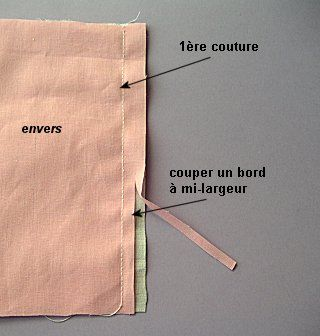 rabattue1.jpg1/ faire la couture de façon habituelle, le long du tracé du patron, au point de piqûre à la main ou à la machine. Repasser la couture fermée. 2/ couper un des bords de la couture à peu près à mi-largeur, tout le long de la piqûre.