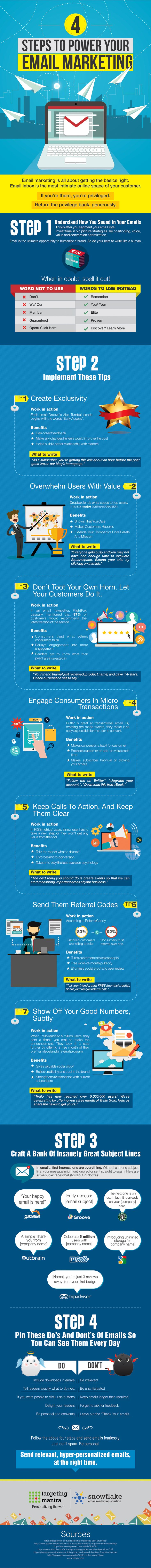 4 Steps To Power Your #EmailMarketing