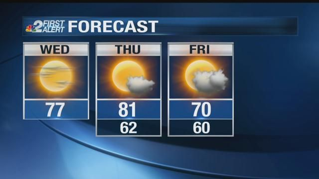 NBC2 First Alert Forecast: Wednesday - NBC-2.com WBBH News for Fort Myers, Cape Coral & Naples, Florida