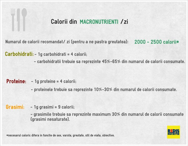 4 principii de baza pentru o alimentatie echilibrata: http://www.topfitness.ro/sfaturi-pentru-slabit/nutritie-informatii/alimentatie-echilibrata/