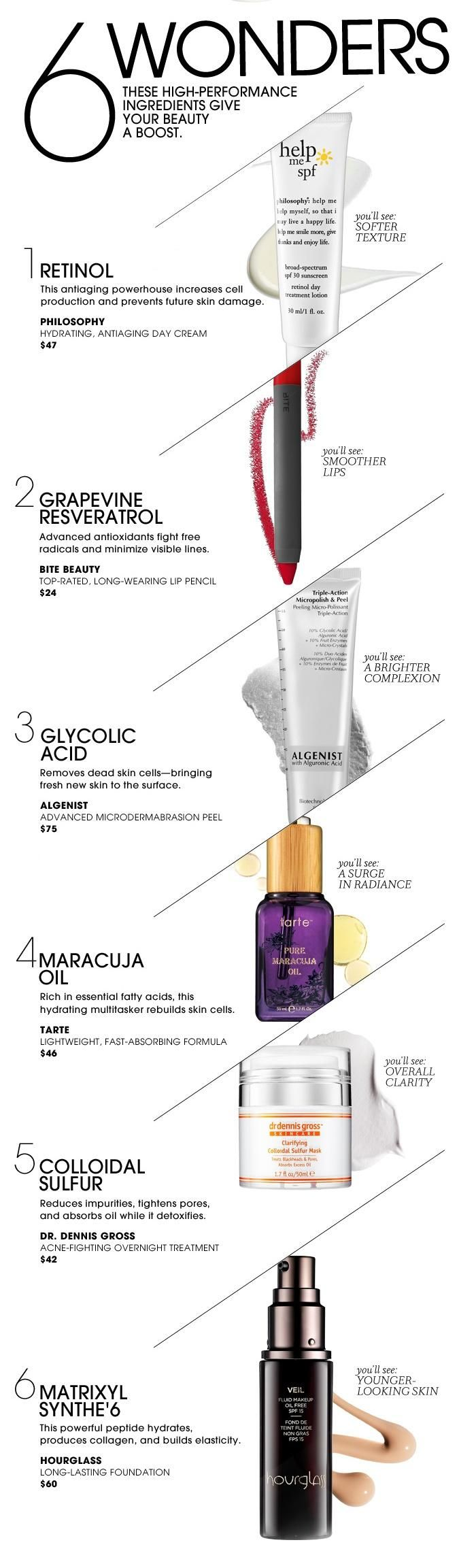 These high-performance ingredients give your beauty a boost.