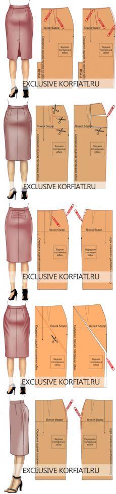 Defectos faldas ajustadas y su eliminación - consejos A. Korfiati