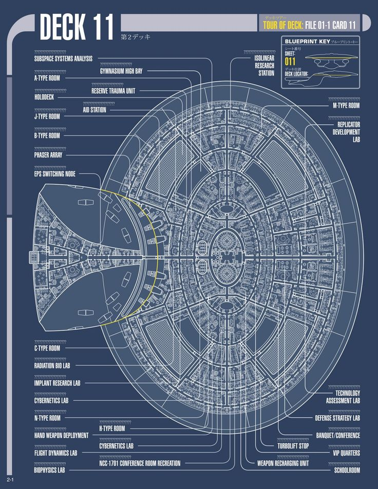 images about star trek  u.s.s. enterprise ncc d on, schematic
