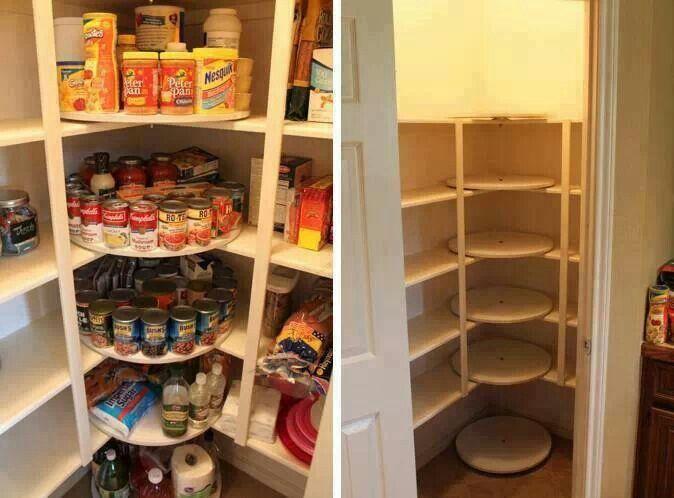 Swivel shelving for pantry