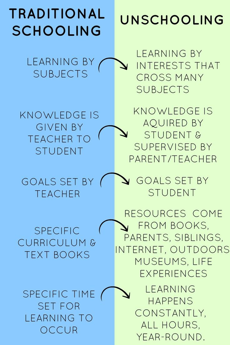 What is Unschooling? - What is unschooling? To put it simply, unschooling is a form of homeschooling but with a little more freedom. The beauty of unschooling is that it can be done in