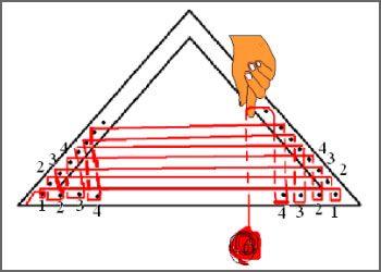 Tejidos e Indumentaria - Tejido en telar triangular Porton Artesano