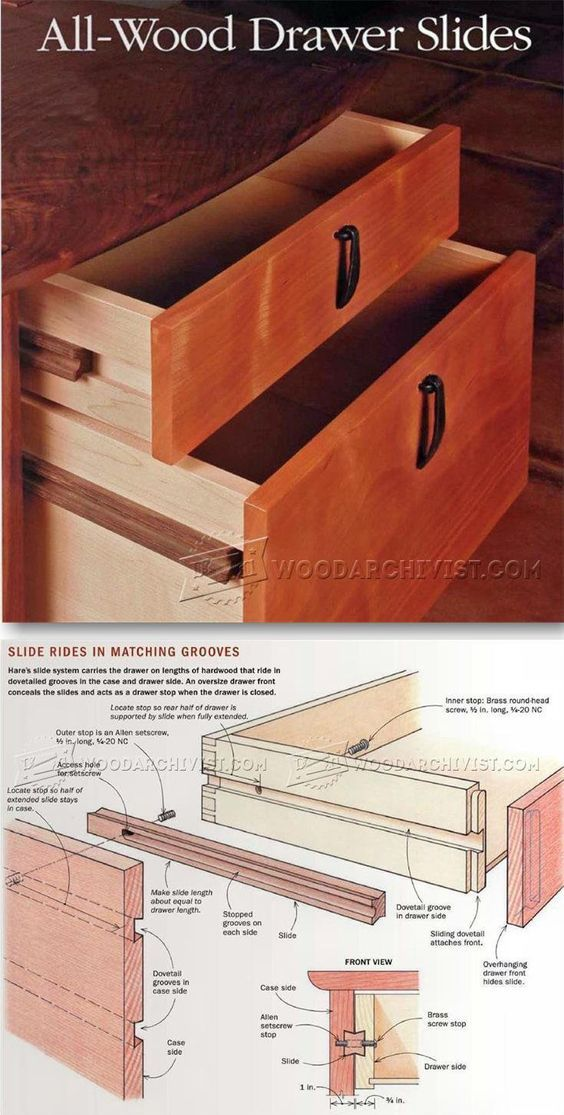 DIY Wooden Drawer Slides - Drawer Construction and Techniques | WoodArchivist.com | Cabinets ...