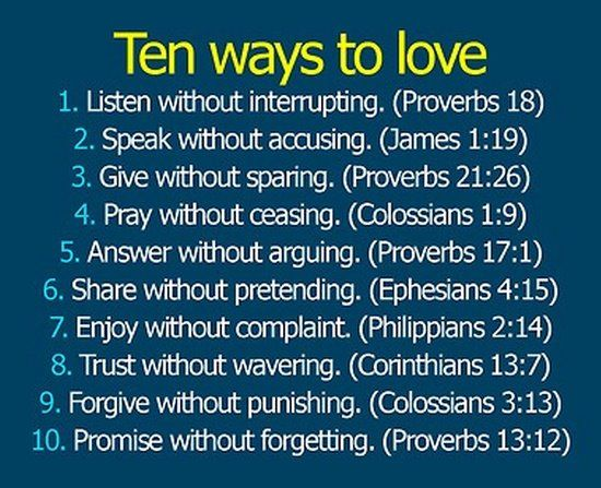 Different forms of Christian Love