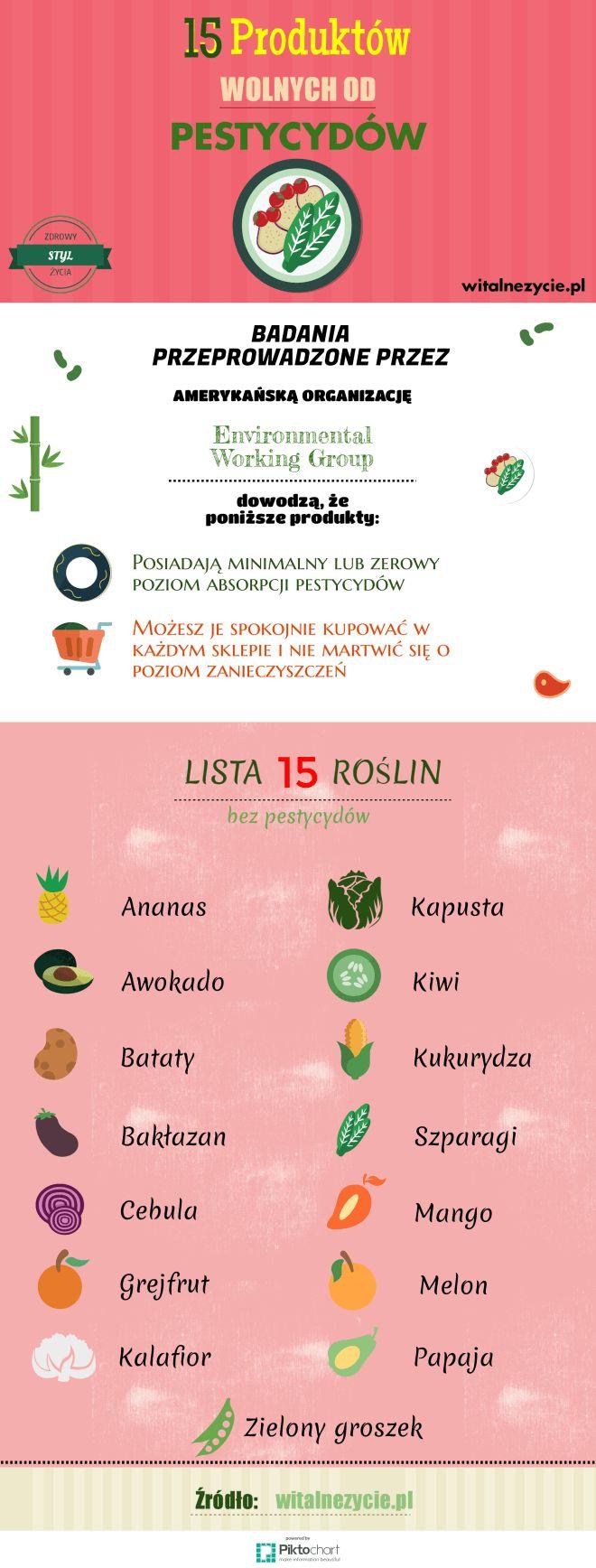rośliny wolne od zanieczyszczeń - witalnezycie