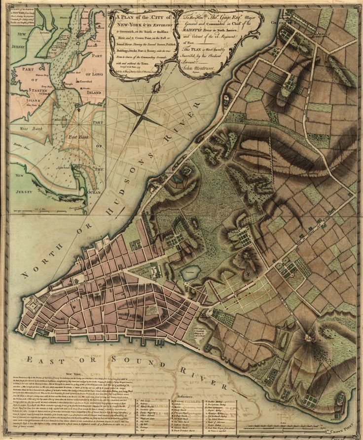 Color Map of NYC 1775 Used as