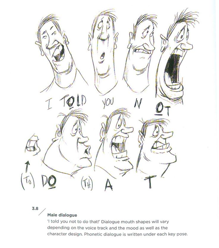 Character Design Learning : Best caras y expresiones images on pinterest drawing