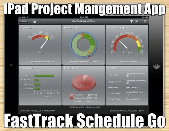 36 best project management articles images on pinterest