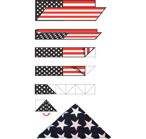 How to Fold an American Flag: Diagram