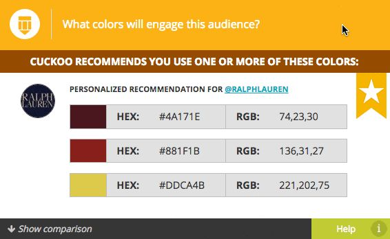 Ralph Lauren's customers are interested in red and yellow today. See what colors your audience is interested in: www.cuckoo.io