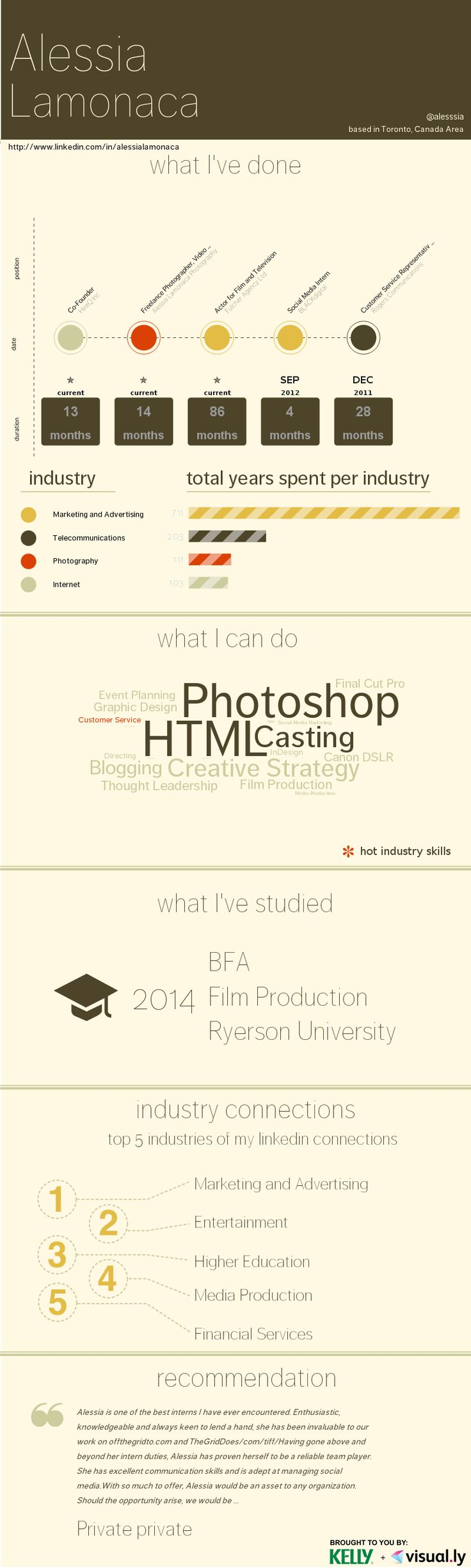 My #resume created on Visual.ly - Alessia Lamonaca