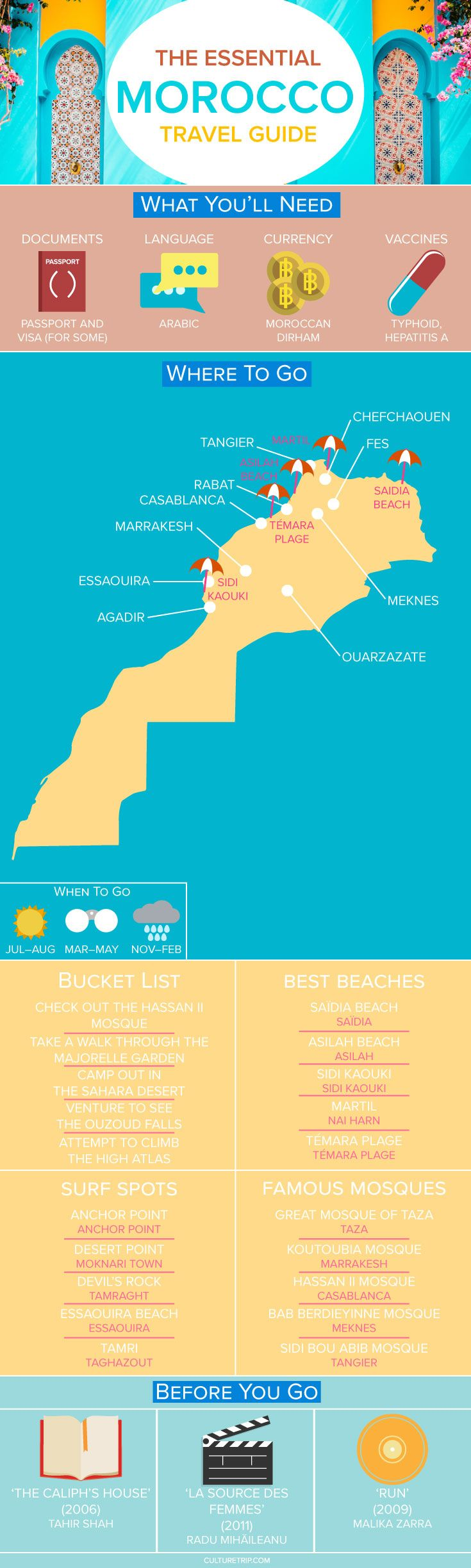 The Essential Travel Guide to Morocco (Infographic) Pinterest: @theculturetrip