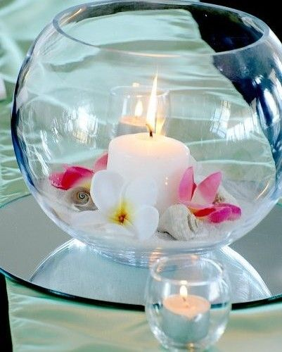 Candle Centerpiece in Fish Bowl