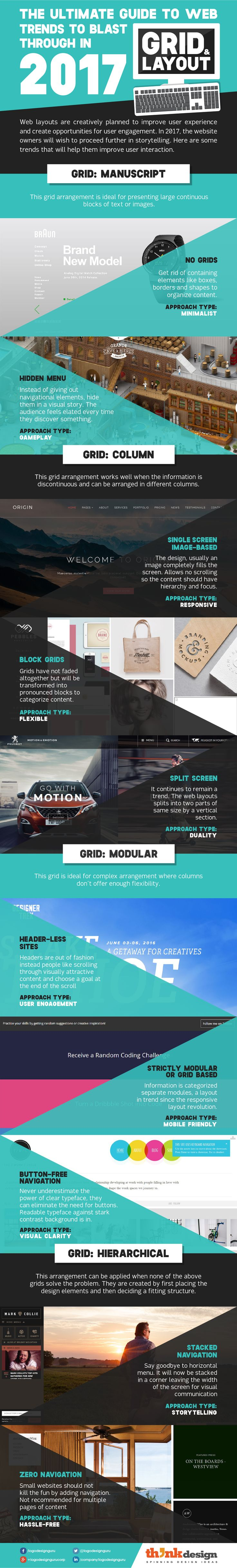 Web and grid layouts for 2017 #trends #weblayout
