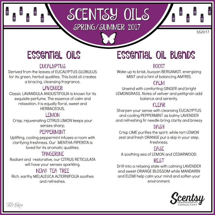 http://cwhiteaker.scentsy.us