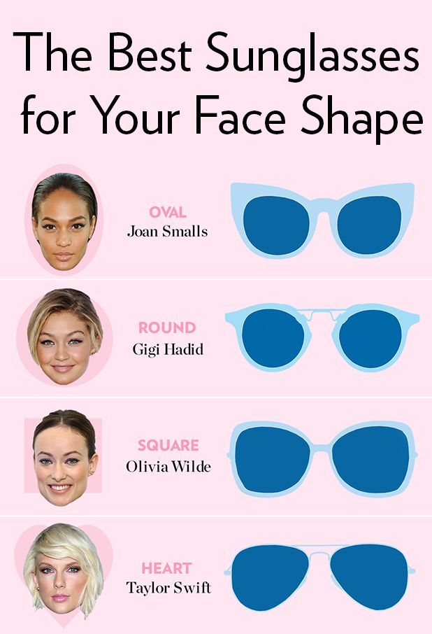 Use this chart to find the perfect sunglass shape for your face.