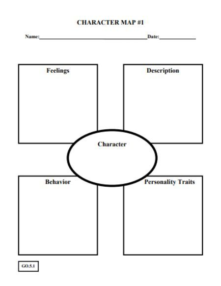 Character Biography Template: Ultimate Guide with 14