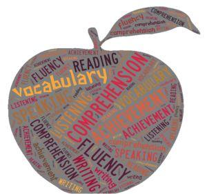 21 Digital Tools to Build Vocabulary from literacy consultant Kimberly Tyson