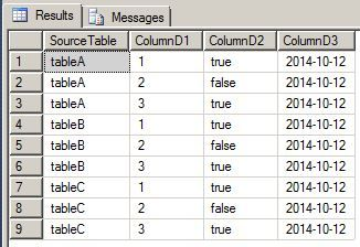 Integrating SQL Server Data Using Union, Case and Cast in T-SQL