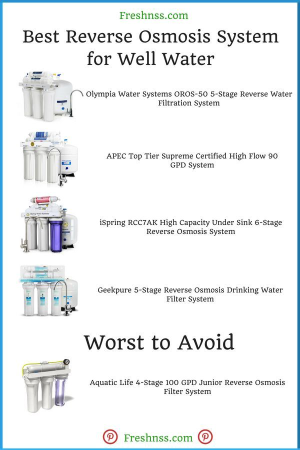 4 Best Reverse Osmosis System For Well Water Plus 1 To Avoid 2020 Buyers Guide Freshnss Best Reverse Osmosis System Reverse Osmosis System Reverse Osmosis