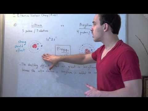Atomic Radius, Ionization Energy, Electronegativity and Electron Affinity - YouTube