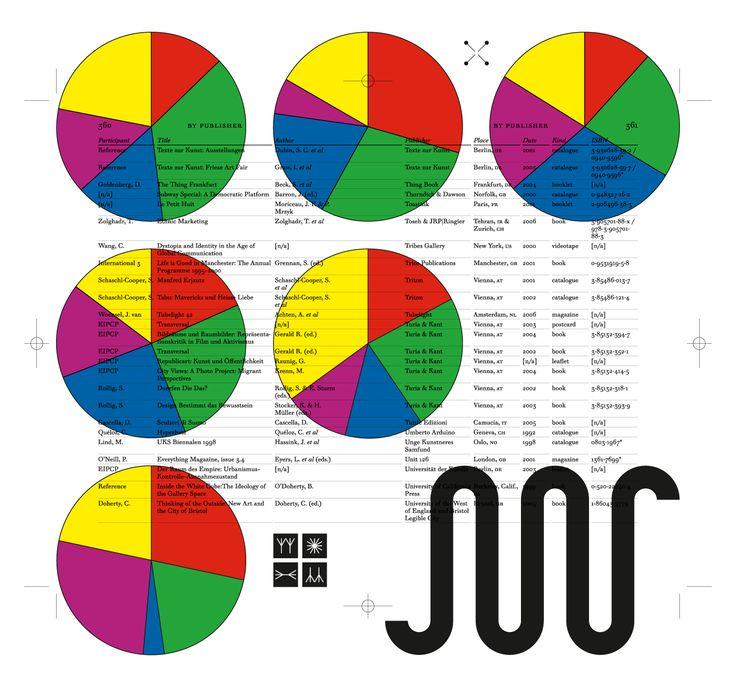 Arbitrary Selection 2007