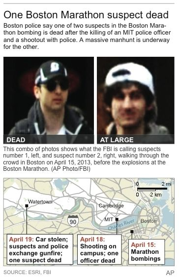 Graphic shows photos of suspects; locates Watertown and Cambridge, Mass., where Boston Marathon bombing suspects exchanged gunfire and one is dead