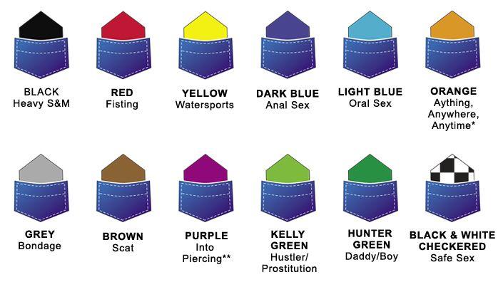 Homo hanky chart