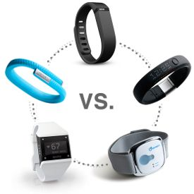 Fitness Band : through customer surveys, gets feedback on the most popular. I have the Nike FuelBand and interested how the others stack up.